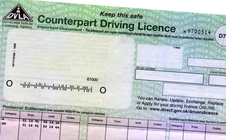 Paper Counterpart Licences